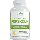 All Natural Forskolin