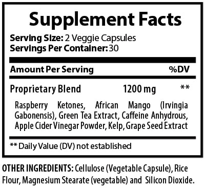 Raspberry Ketones Supplement Panel