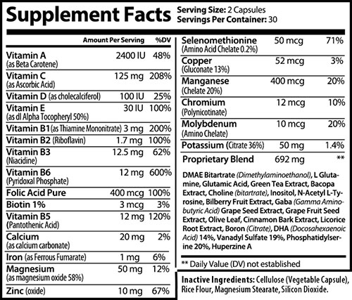 Super Brain Renew Supplement Facts