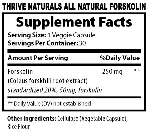 Thrive-Naturals-All-Natural-Forskolin-SuppFacts