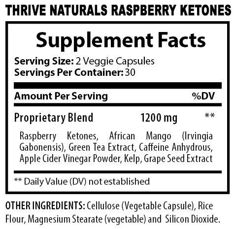 Thrive-Naturals-Raspberry-Ketones-SuppFacts