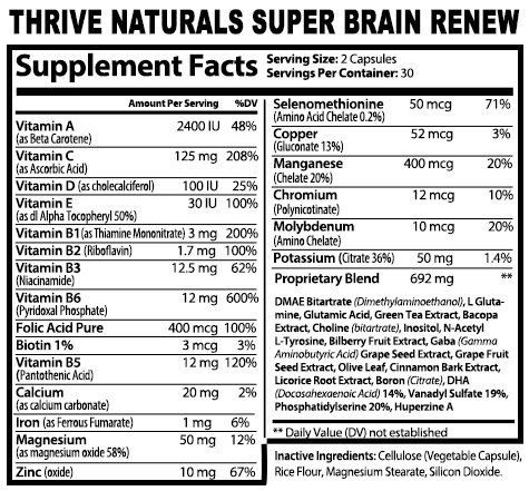 Thrive-Naturals-Super-Brain-Renew-SuppFact
