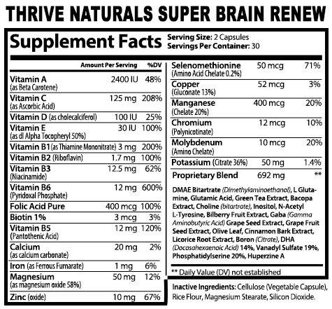Thrive-Naturals-Super-Brain-Renew-SuppFact