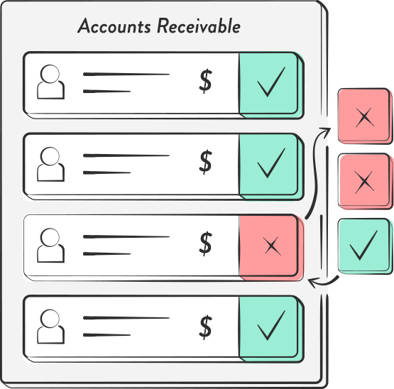 Custom Checkout Resources